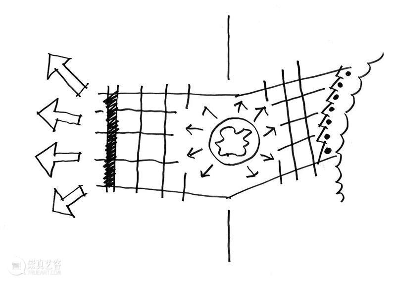 HPP'北京怀柔科学城'方案,中央巨环公共空间 HPP 方案 空间 中央 北京怀柔科学城 巨环 系统 怀柔科学城 北京建设 全球 崇真艺客