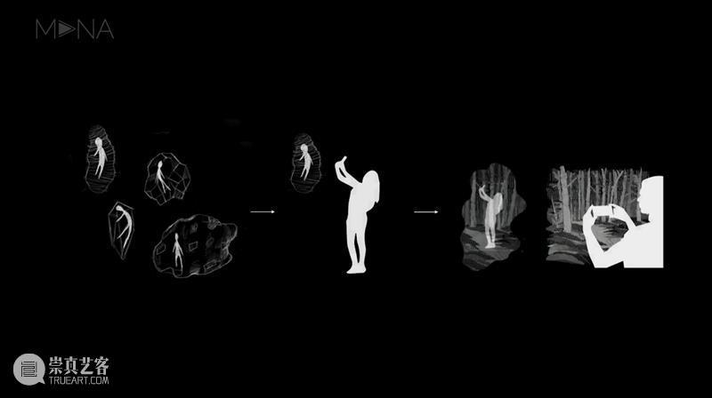 专访 | 2020汇创青春新媒体艺术分赛单项奖获奖者:贾梦晗 青春 贾梦晗 新媒体艺术分赛单项奖 获奖者 国际赛 新媒体 艺术 单项 现实 信息茧房 崇真艺客