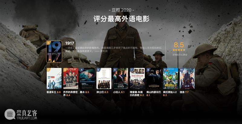 豆瓣2020年度电影榜单,这一年的好电影全在这里了! 豆瓣 电影 榜单 重磅 高分 佳作 用户 标记 数据 依据 崇真艺客
