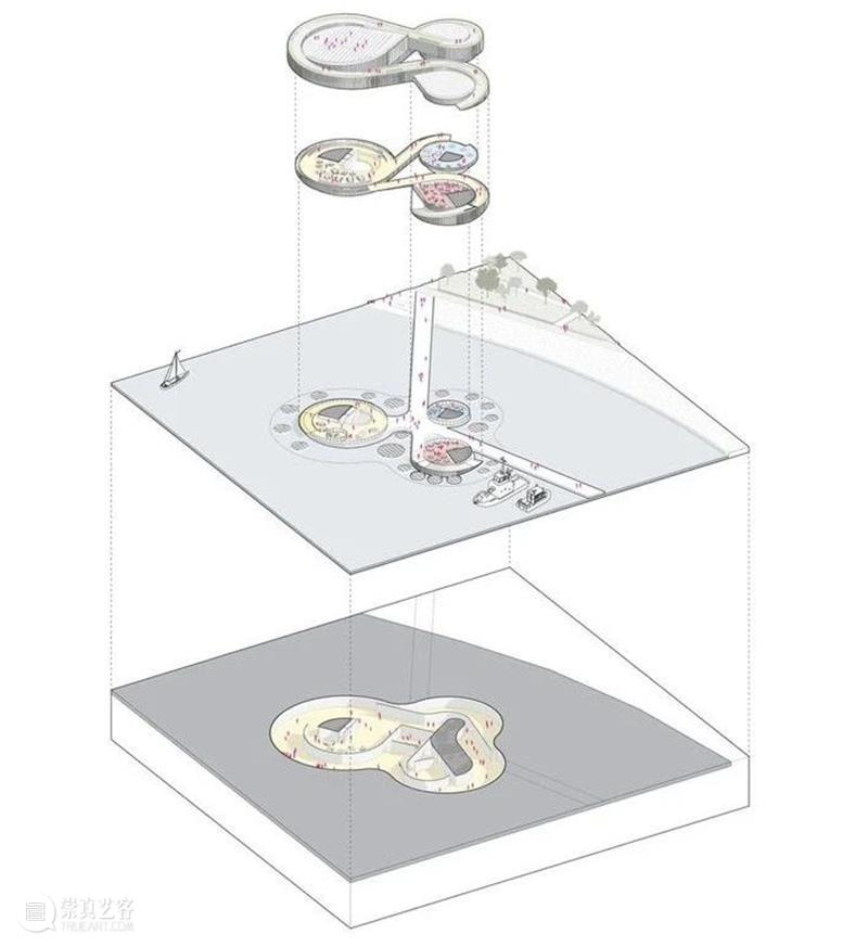 Mecanoo'鹿特丹海事中心'方案,水面上的三个'螺旋' 螺旋 水面 Mecanoo 鹿特丹海事中心 方案 鹿特丹 haven 沿岸 标志性 建筑物 崇真艺客
