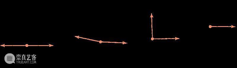 """酝酿10年,倾情巨献!球幕电影是如何让天文  """"炸"""" 起来的? 球幕 电影 天文 国际天文馆日 意大利 国际天文馆 公众 天文馆 知识 太空 崇真艺客"""