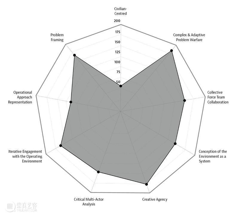 《She Ji》学报第廿三期导览 学报 导览 全文 https the journal design economics and innovation 崇真艺客