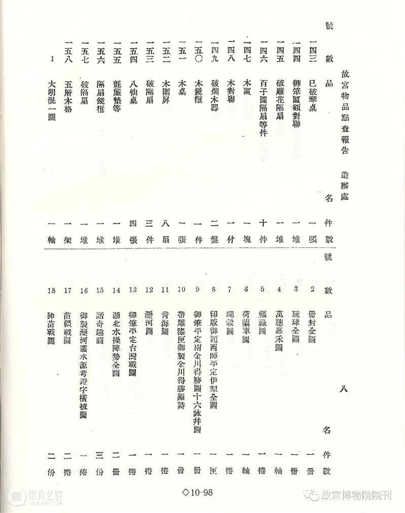 故宫院刊   李湜:坤宁宫沈振麟《百子呈祥图》新见 沈振麟 百子呈祥图 坤宁宫 李湜 故宫院刊 作者 晚清 如意馆 画家 百子图 崇真艺客