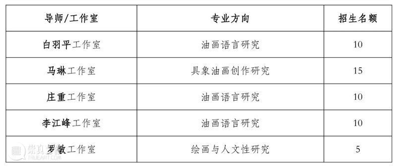 招生  北京画院白羽平工作室油画语言研修班 白羽平 北京画院 油画 工作室 语言 研修班 导师 简介 山西 满族 崇真艺客