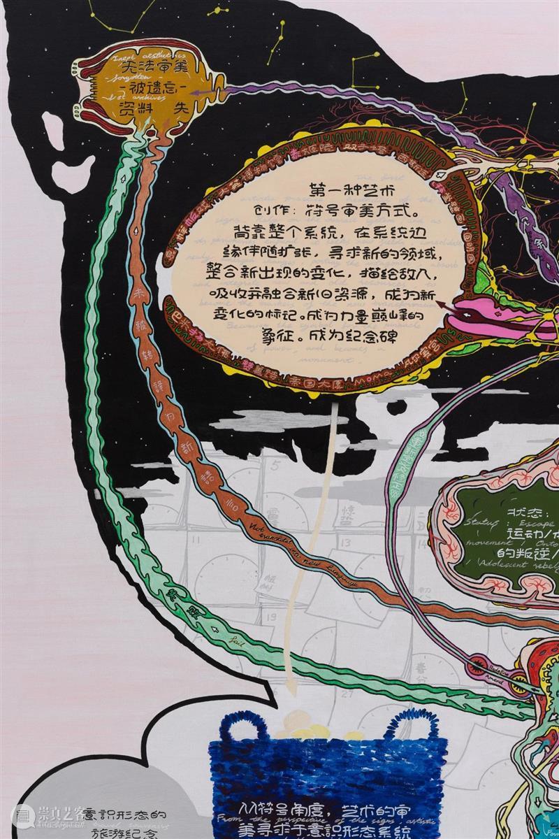 M50展览 | 「祭品洞」高洁 | 香格纳M50 祭品 香格纳画廊 M50空间 艺术家 高洁 香格纳 个展 祭品洞 系列 绘画 崇真艺客