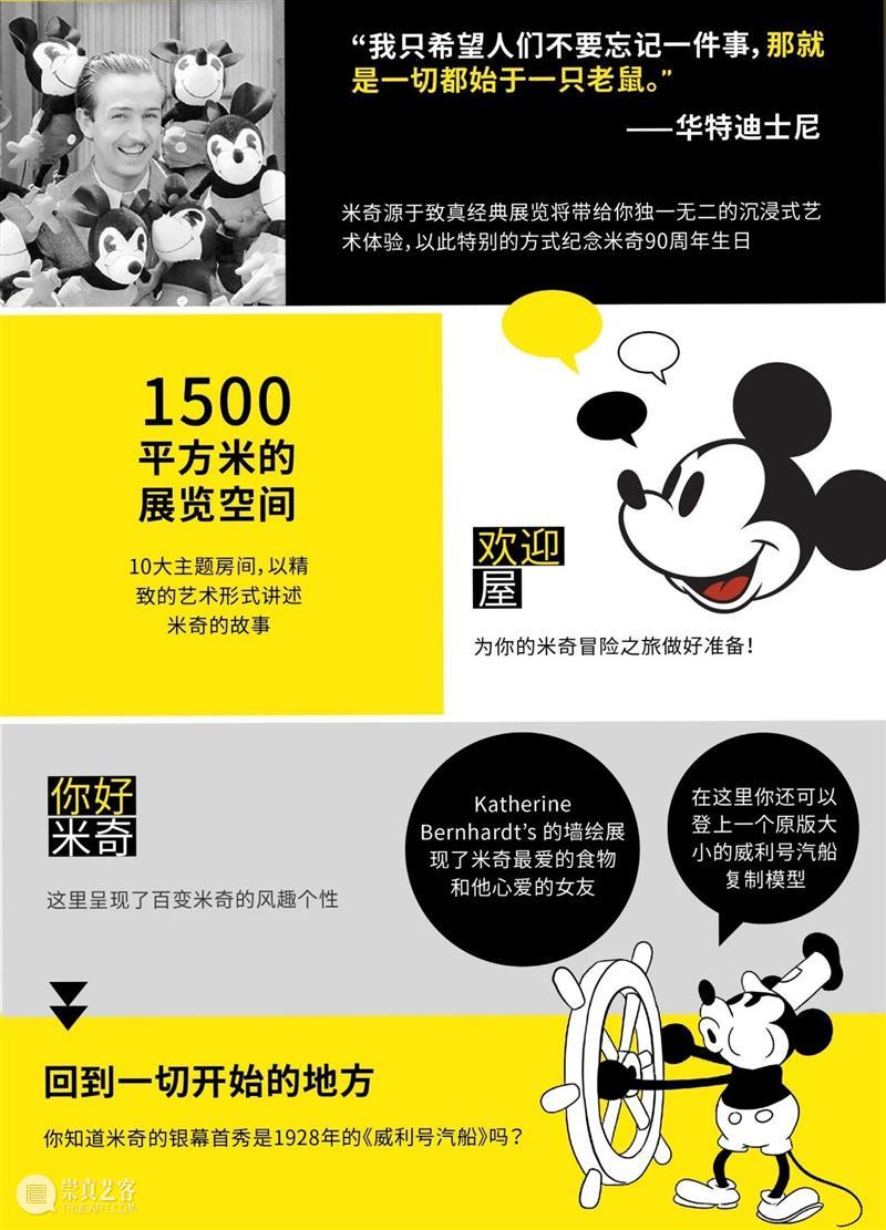 从纽约到东京,米奇的好奇之旅,这一站来到上海! 纽约 米奇 东京 上海 Mickey 现场 纪念米奇 流行文化 创意 艺术 崇真艺客