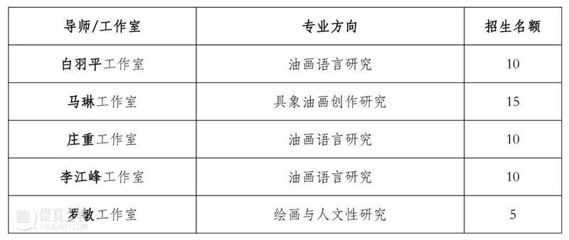 招生 北京画院姚震西工作室写意花鸟画创作研修班 北京画院 姚震西 工作室 写意花鸟画 研修班 导师 简介 广西 合浦 专业 崇真艺客