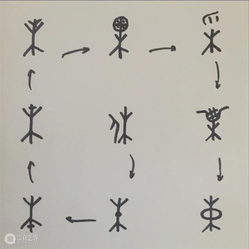 """宝龙艺术教育   让「甲骨文」字""""活""""起来,不一样的汉字绘画课来了! 汉字 甲骨文 宝龙 艺术 世界上 国家 一幅画 中国 一字 含意 崇真艺客"""