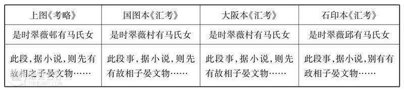 黄义枢|《曲海总目提要》的编纂问题 崇真艺客