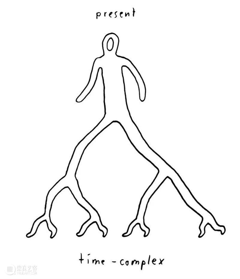 """董丽慧   """"后当代艺术"""":重回真实的三种理论路径及其问题 崇真艺客"""